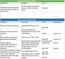 Programacao Semana Ciencia e Tecnologia Noturno DTA.png